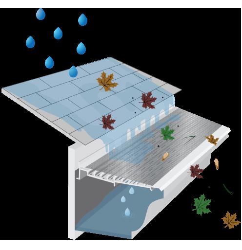 Menards Diy Gutter Guards Compare Leaffilter Gutter Protection Diy Gutters Gutter Protection Gutter Repair