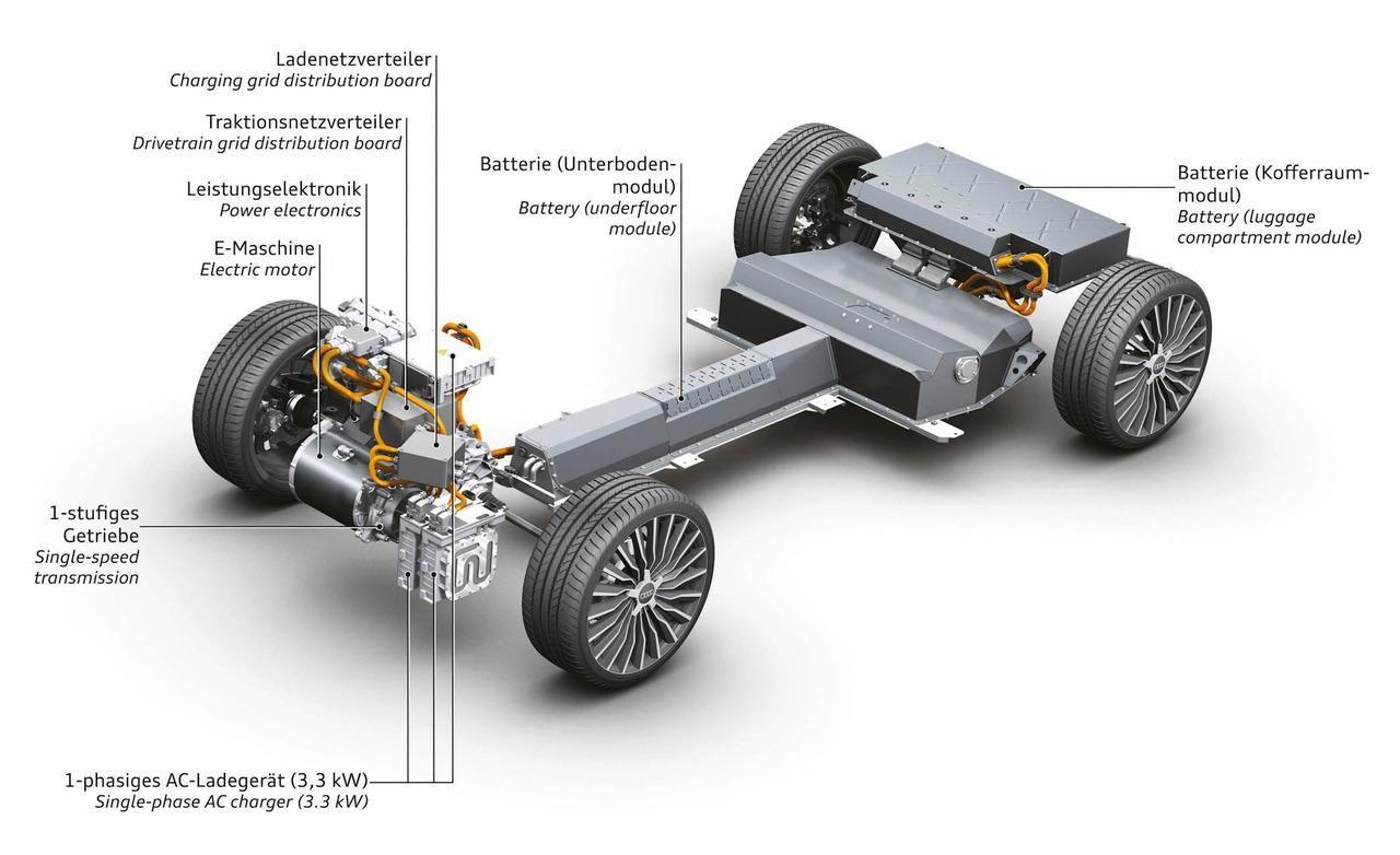 powertrain mega engineering vehicle megaev com mega ev ford e-series engine diagram powertrain mega engineering vehicle megaev com mega ev