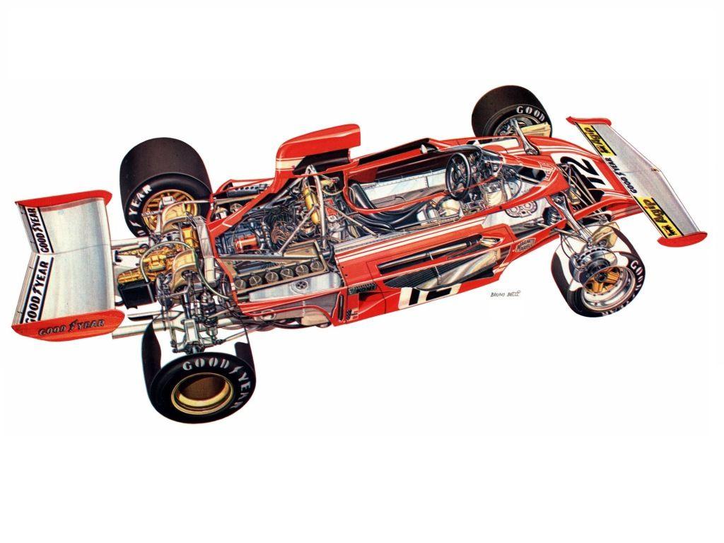 Pin On Race Car Cutaways