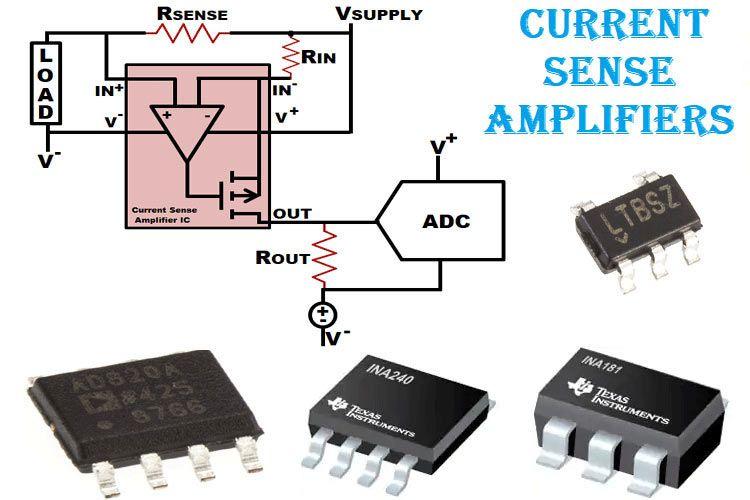 Current sense amplifier amplifier current transformer