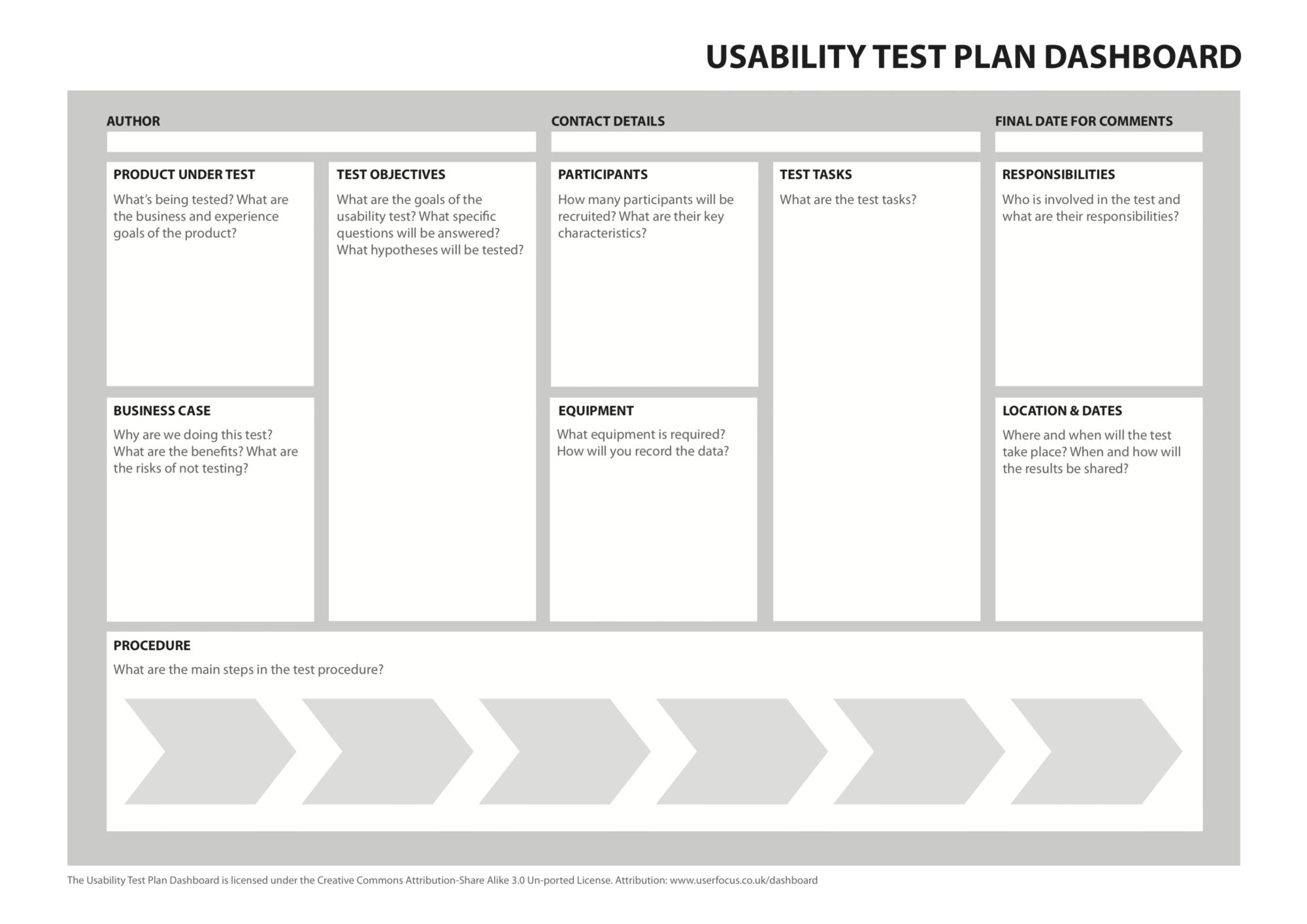The Page Usability Test Plan  Usability Testing Ui Design And
