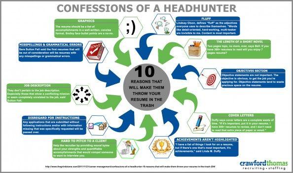 Confessions of a Headhunter Primero de prueba Pinterest