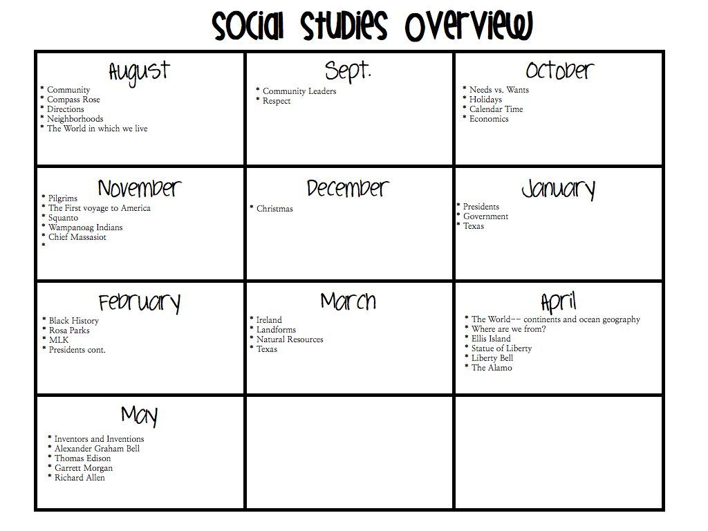 A day in first grade: Science and Social Studies Monthly Overview ...