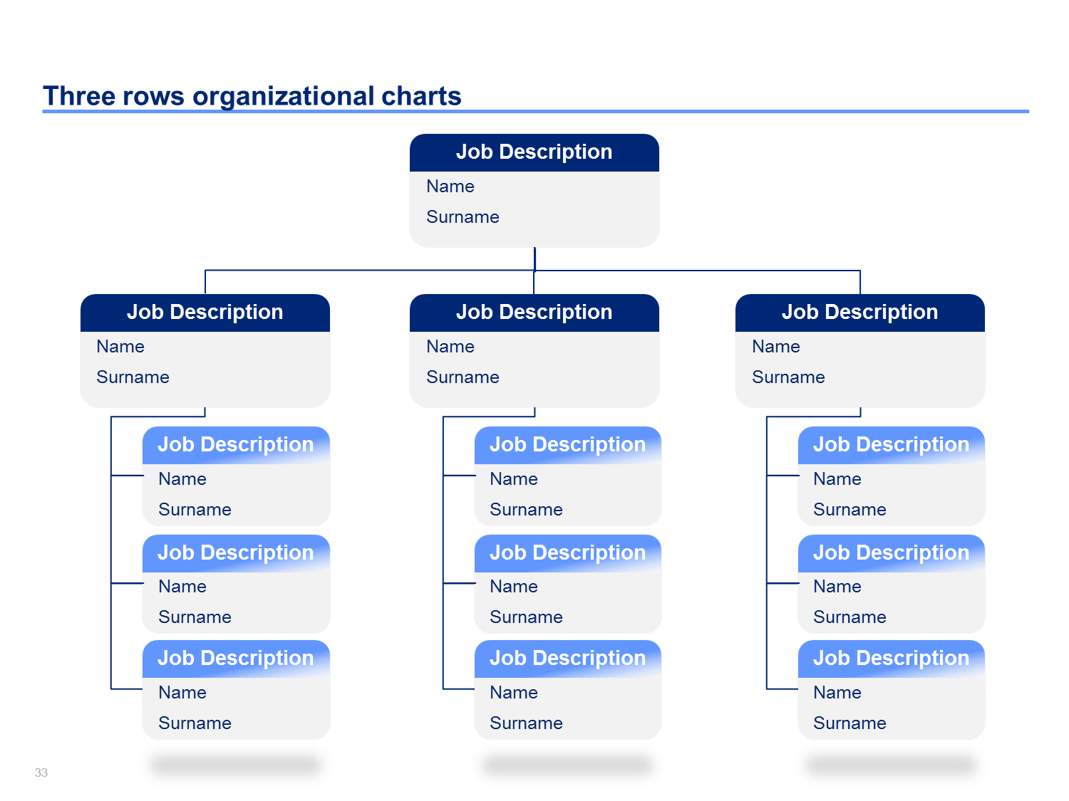 Organizational Chart Templates  Chart And Students