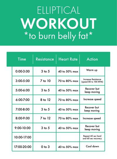 Get Your Sweat On 20 Minute Hiit Treadmill Workout Hiit Workouts