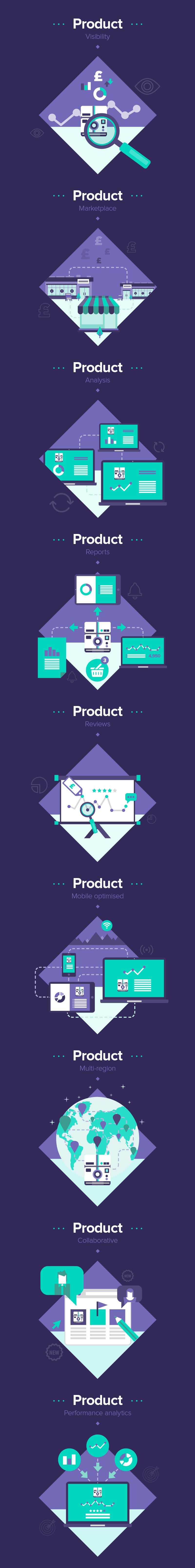 Application Of Illustrations For A New Brand Retailvision Development Of Product Descriptions For Both Web Email Design Inspiration Web App Design App Design