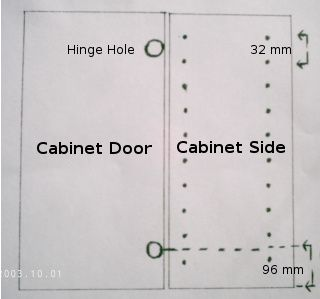 What Is The 32 Mm Millimeter Cabinet System Cabinet Woodworking Joinery Locker Storage