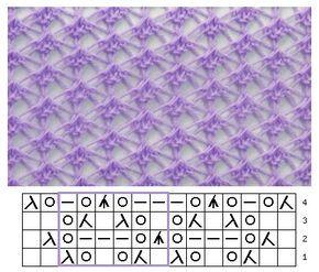 Sehr luftiges Lace-Muster unbekannter Herkunft mit Strickschrift
