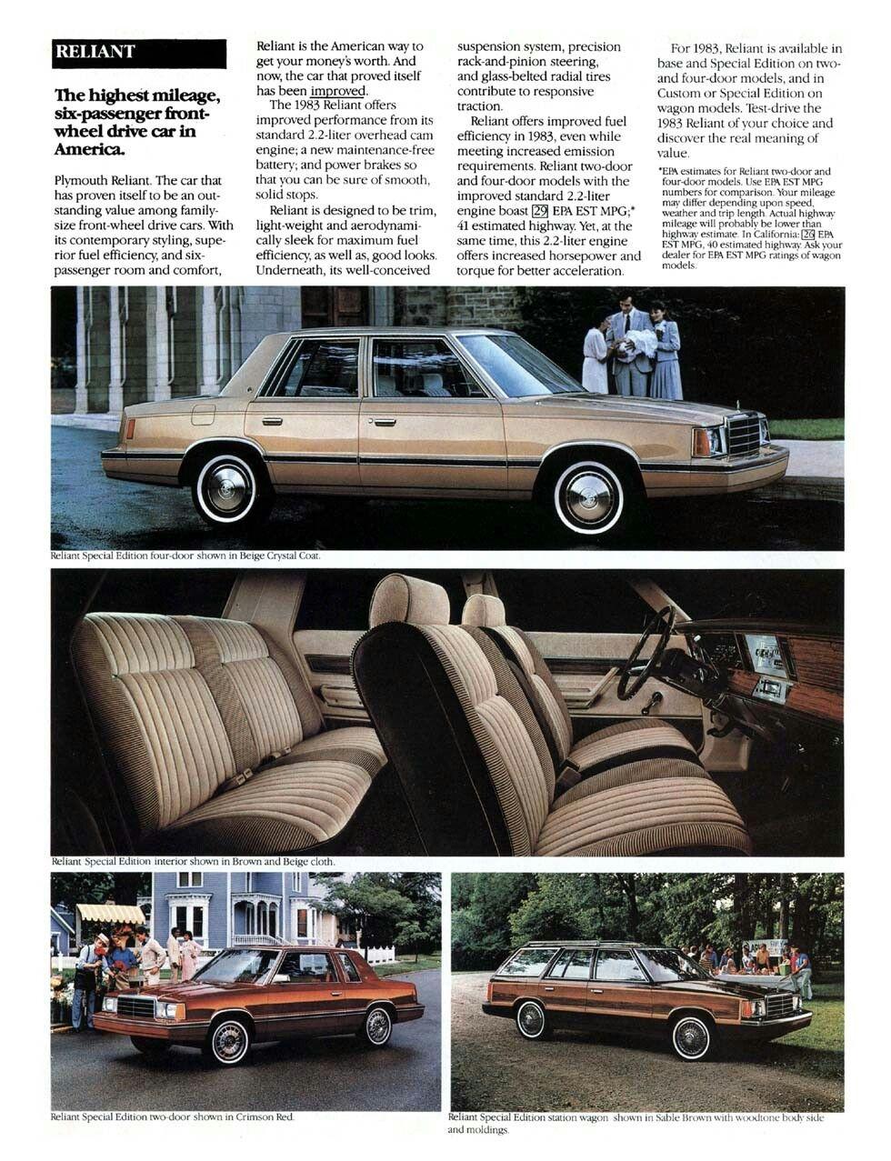1983 Chrysler Reliant  2020