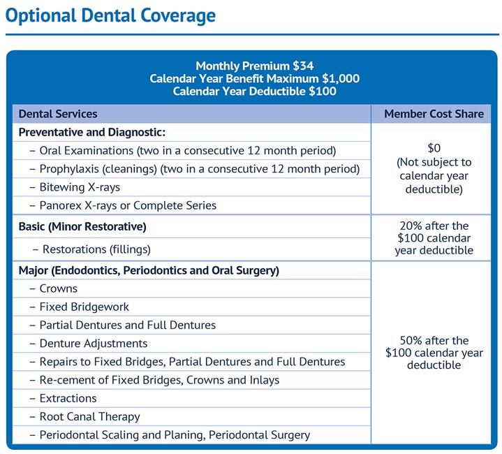 Connecticare Vip Optional Dental Plan Product Grid Dental