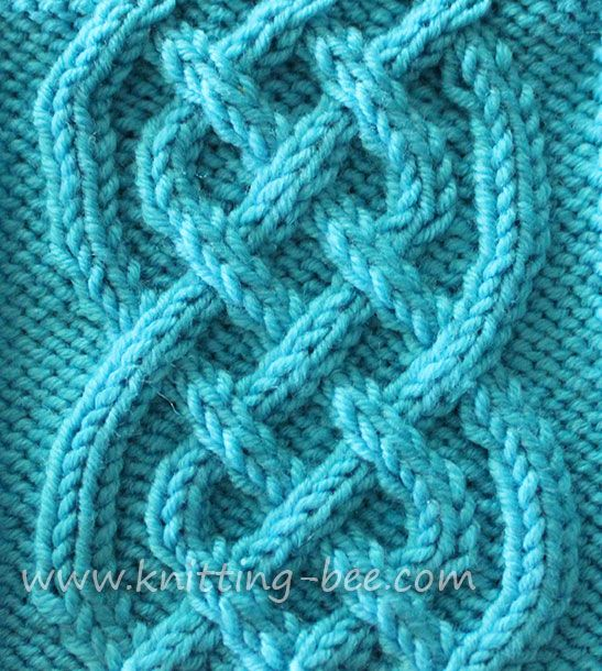 Celtic Cable Knitting Pattern Free...it doesnt state what size of needle...