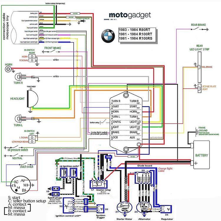 1983 Honda Nighthawk Wiring Harness Diagram Elektrisch Schema Is Af😀 Bmw R100 En Motogadget Munit