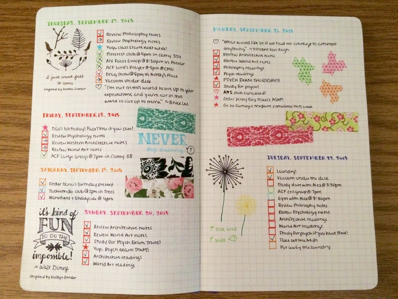 bullet journal spread befittingly jazzy bullet journals pinterest bullet bullet