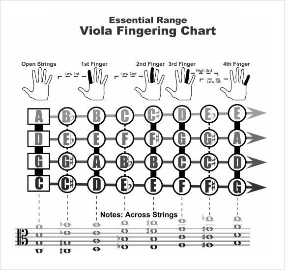 Essential Range Violin Fingering Chart