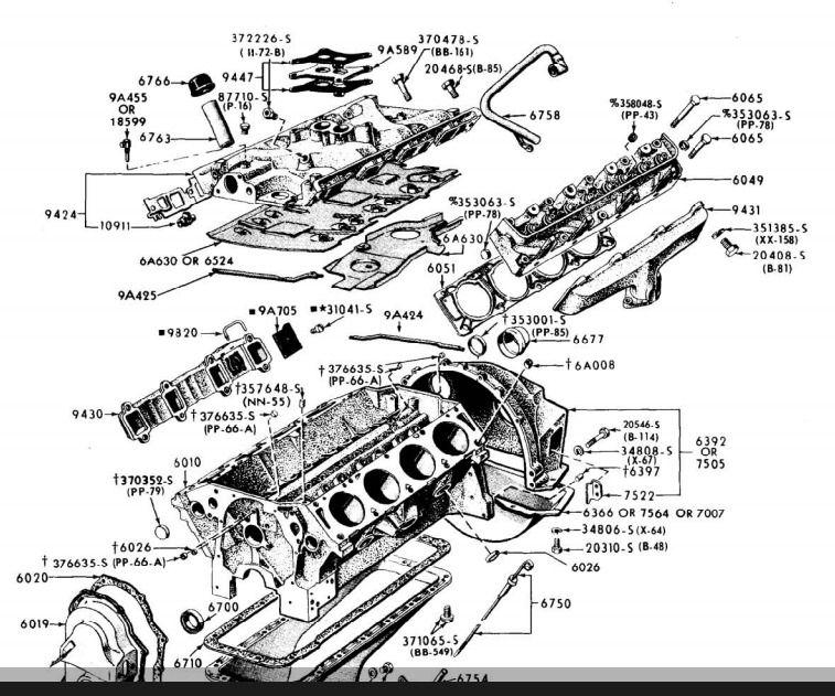 ford v8 engine MCMCM.INFO | Vintage Ford Motor Company ... V Engine Block Diagram on