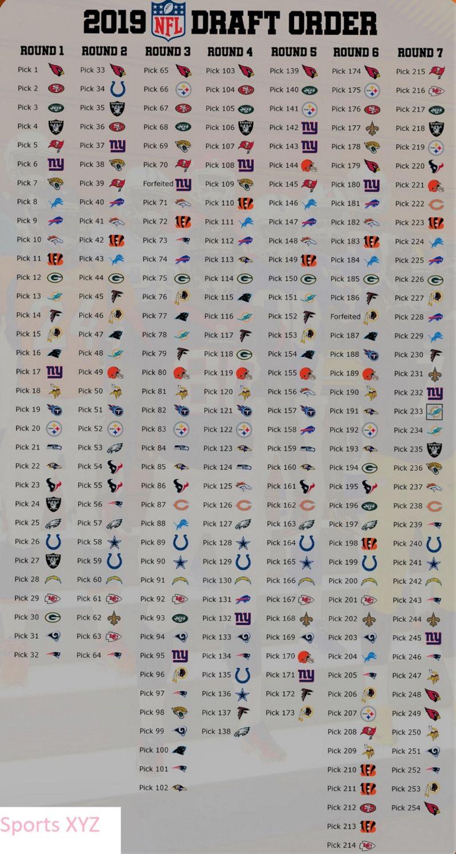 NFL draft order Online Game Free Watch American Football