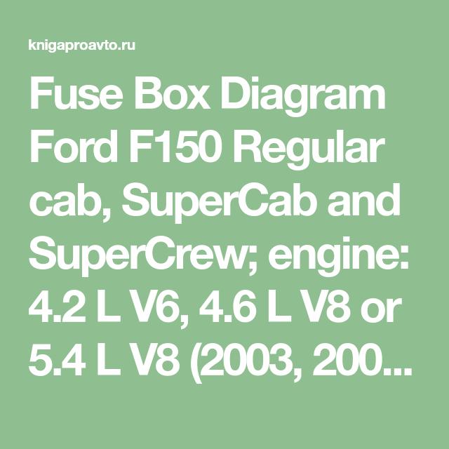 Fuse Box Diagram Ford F150 Regular Cab Supercab And Supercrew Engine 4 2 L V6 4 6 L V8 Or 5 4 L V8 2003 2004 2005 2006 2007 2 In 2020 Ford F150 Fuse Box F150