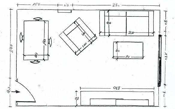 Distribuci n y medidas de los muebles en un sal n for Distribucion salon comedor rectangular
