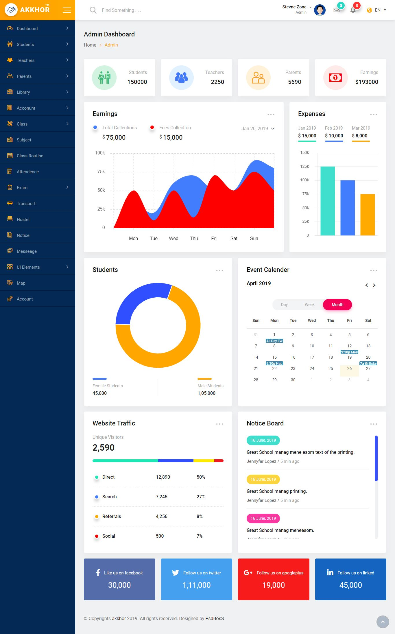 School Management Admin Html Template School Management Data Dashboard App Design Layout