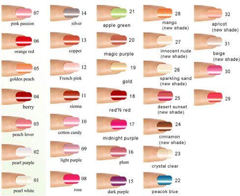 how to make nail polish | Water based nail polish