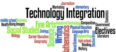 5 Dimensions Of Technology Integration Technology Integration