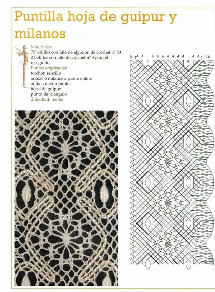 Puntilla | Lace | Pinterest | Patrones, Encaje de Bolillos and Bolos