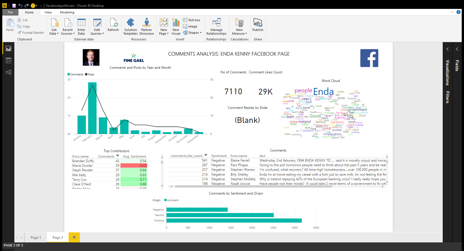 Power bi custom visuals using text to generate a word cloud power bi not only allows you to visulaise numerical data but also text data power bi custom visuals using text to generate a word cloud ccuart Choice Image
