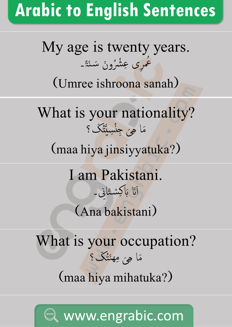 Introduction Dialogue In Arabic Mini Dialogue Arabic Language Arabic Conversation Arabic Lessons