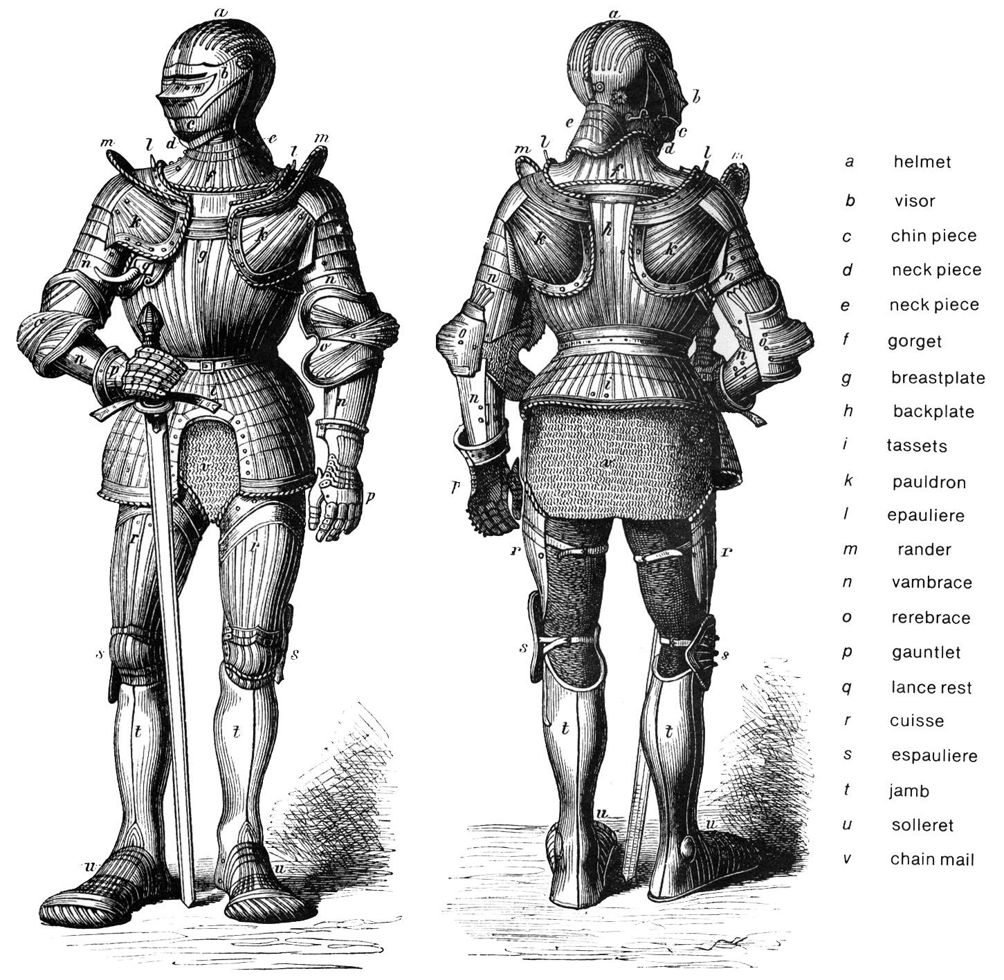http://infothread.org/Weapons%20and%20Military/Armor-Uniform ...