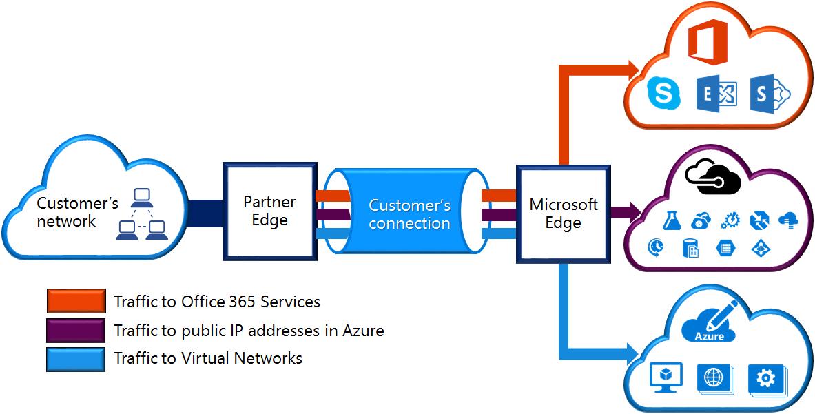 a798283ecd5cec6d46dc3efc03f132ee - Define Vpn And How It Works