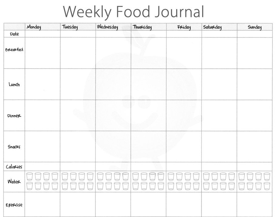5 Free Food Journal Templates Excel Pdf Formats Food Journal