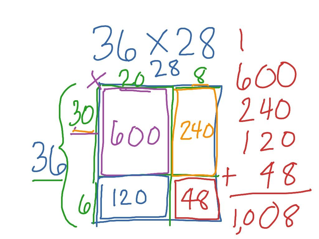 Open Area Model for Multiplication   Fourth grade math [ 768 x 1024 Pixel ]