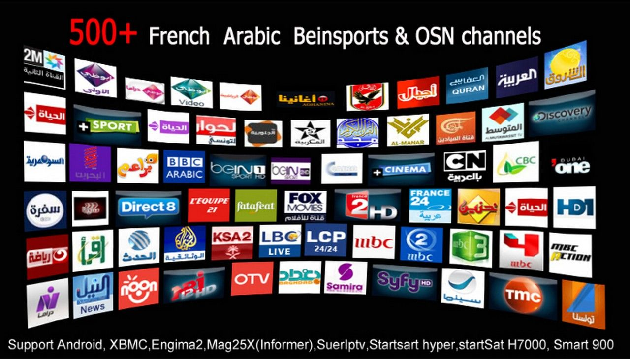 Which Can Be Received By Anybody By Having A Set Top Box And An Iptv Subscription For The Service Bein Sports Tv Channels Kodi Live Tv