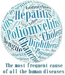 The most frequent cause of all the human diseases