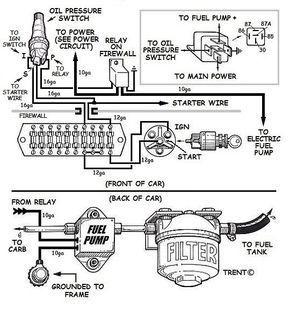 Electric Fuel Pump: How to Do It Right | ELECTRIC FUEL PUMP WIRING on 2000 toyota camry fuel wiring diagram, submersible well pump wiring diagram, 1988 ford f-150 fuel system wiring diagram,