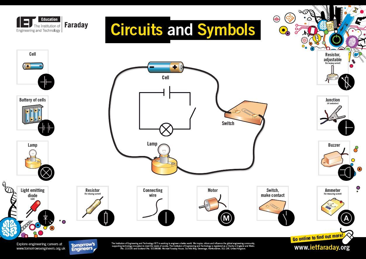 Secondary STEM poster about circuits and symbols  Available