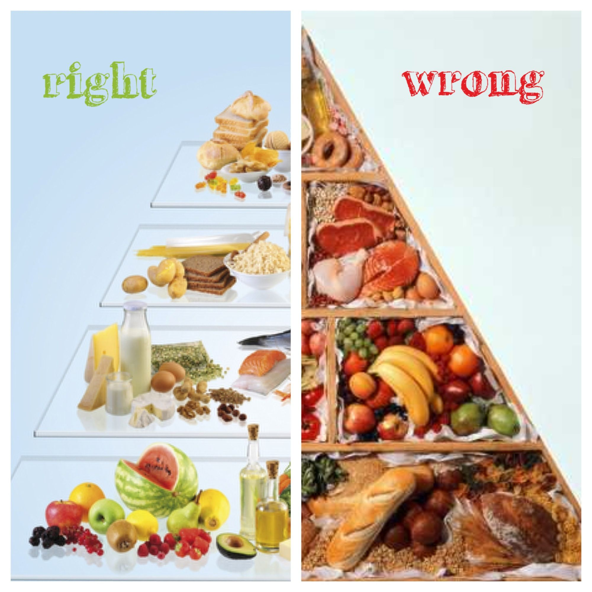 Low glycemic and insulinemic diet food pinterest diabetes low glycemic and insulinemic diet forumfinder Choice Image