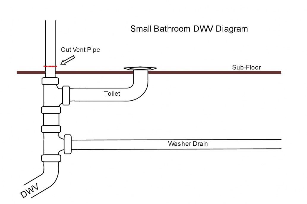 Toilet vent horizontal vs vertical plumbing diy home for Soil vent pipe design