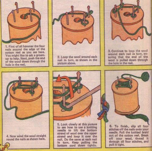 I gamle dager pleide folk å strikke sine egne snorer ved hjelp av en trådsnelle med spiker og en nål.…