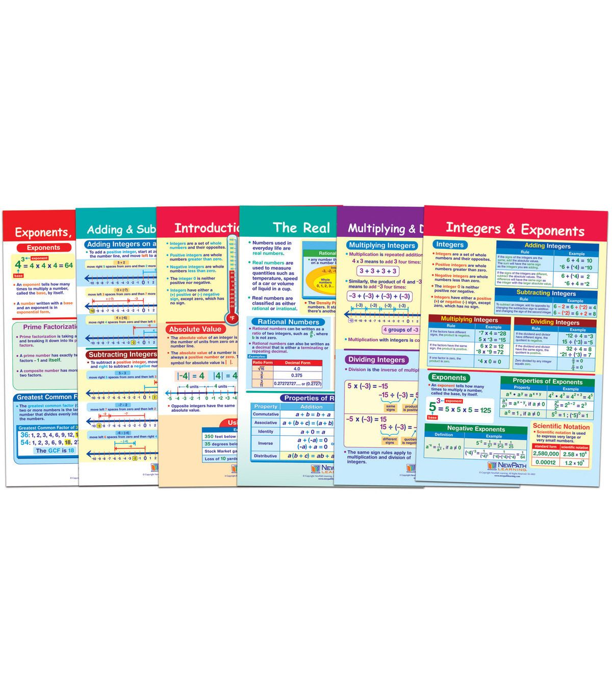 Math Bulletin Board Chart Set Integers Rational Amp Real