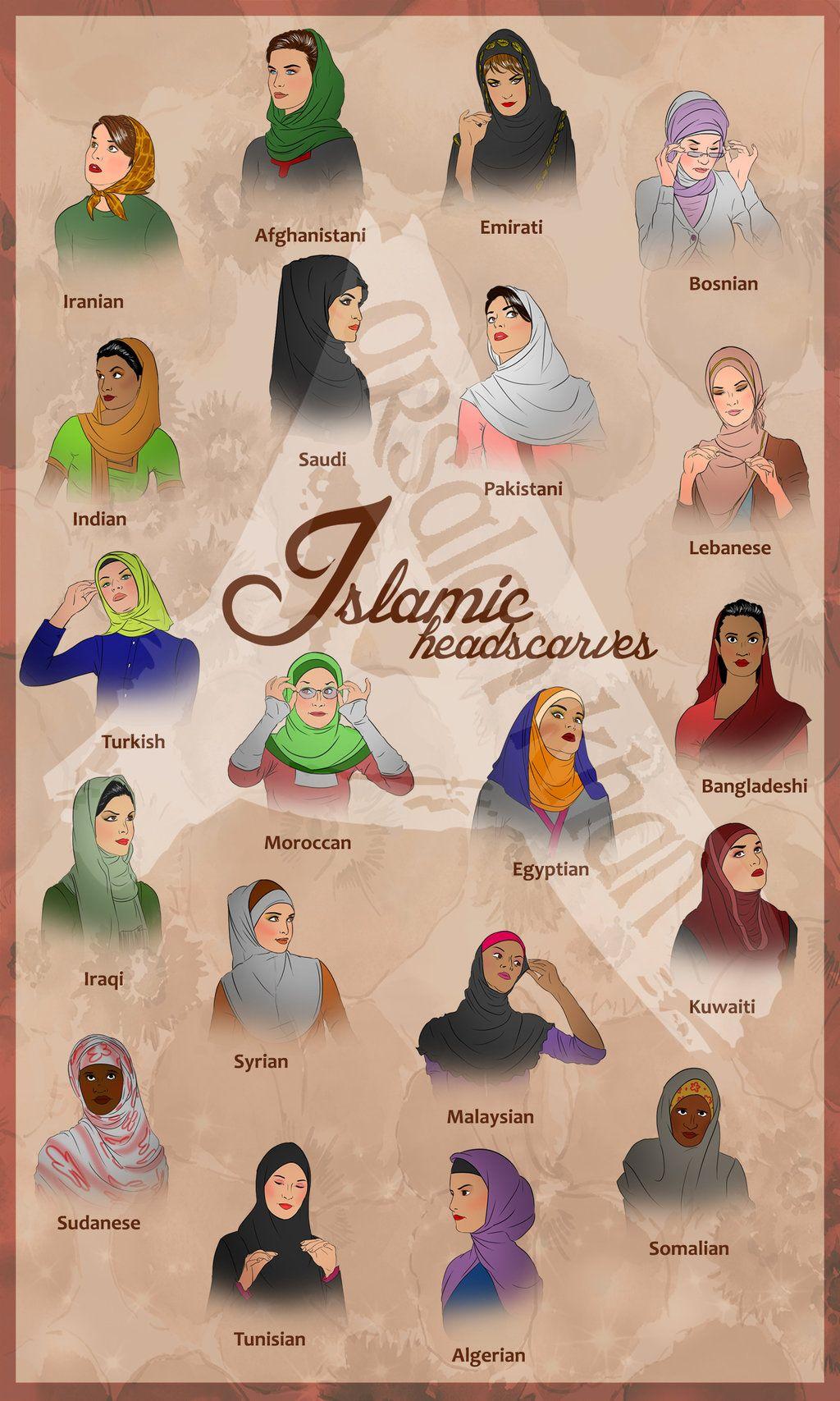 Islamic Headscaves by ArsalanKhanArtist on DeviantArt
