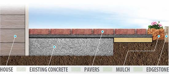 how to extend a concrete patio - home design ideas and pictures