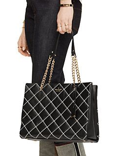 Introducing Your New Favorites | Kate spade, Spring 2016