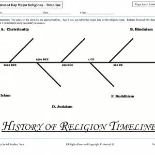 present day major religions timeline worksheet social studies common core common core. Black Bedroom Furniture Sets. Home Design Ideas