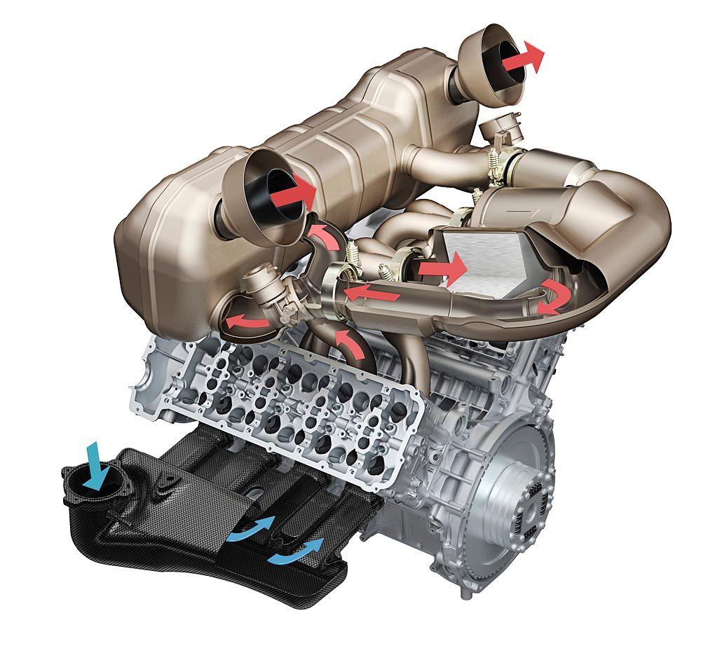 Por Que O Porsche 918 Spyder Tem As Saidas De Escape Em Cima Do Motor
