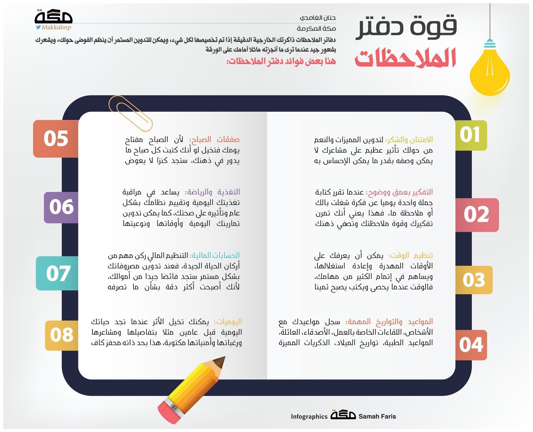 Pin By هيفا قل و On انفوجرافيك Infographic Airline Bullet Journal
