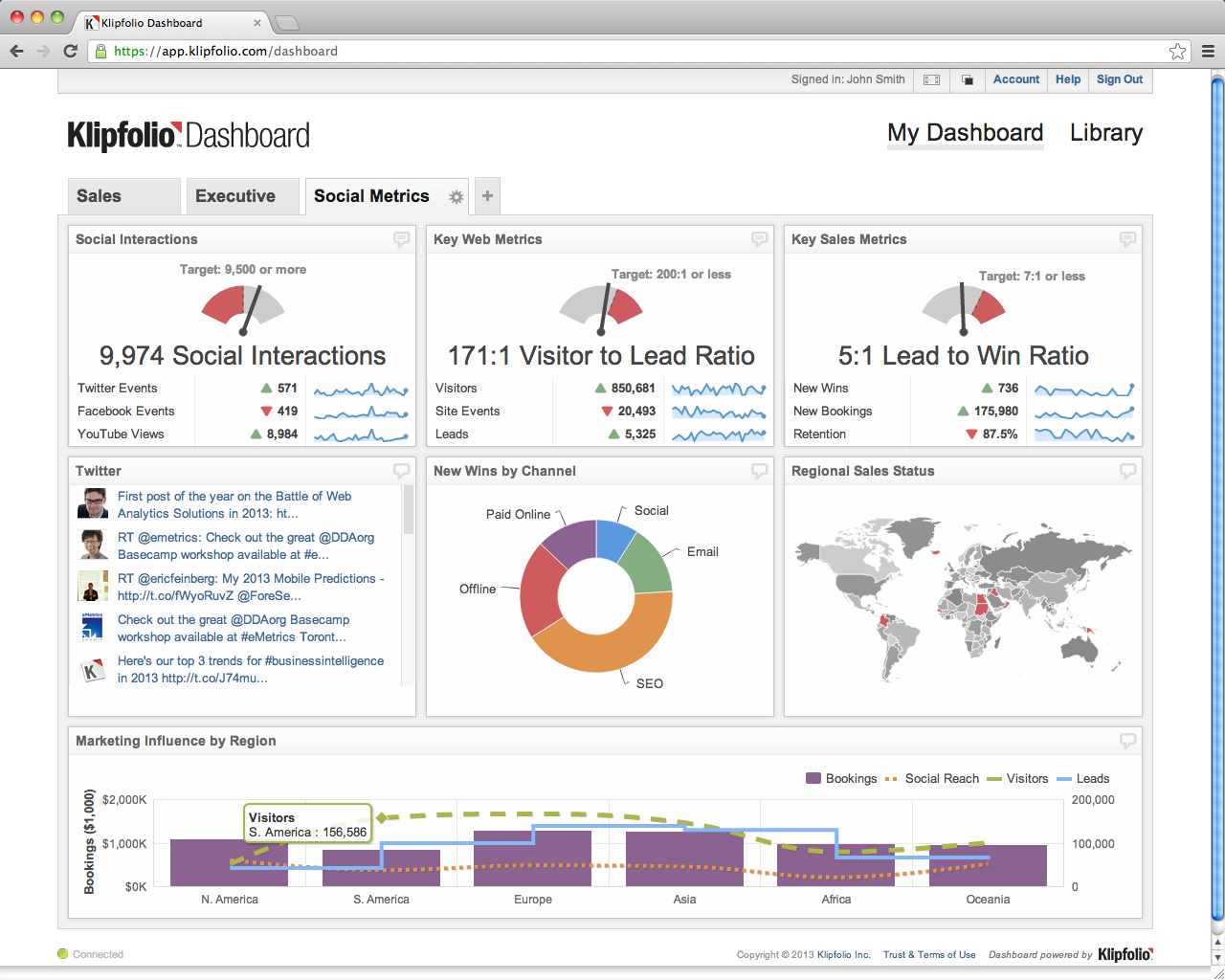 An executive dashboard example. | Dashboard Examples | Pinterest ...