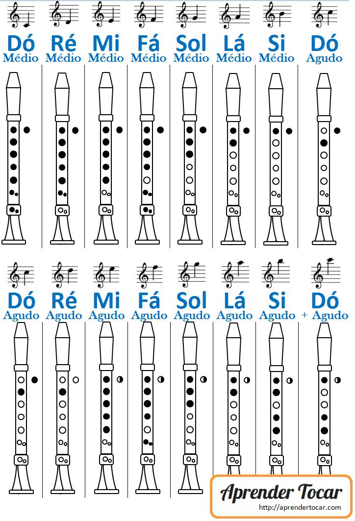 Dicionário De Notas Flauta Png 724 1063 Flauta Musica Flauta Flauta Doce Musicas