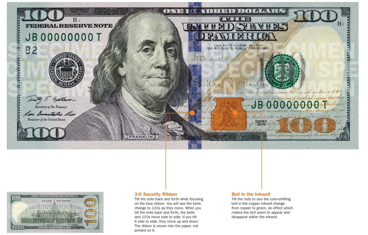 world currency notes pictures | How To Detect Counterfeit $100 Notes ...