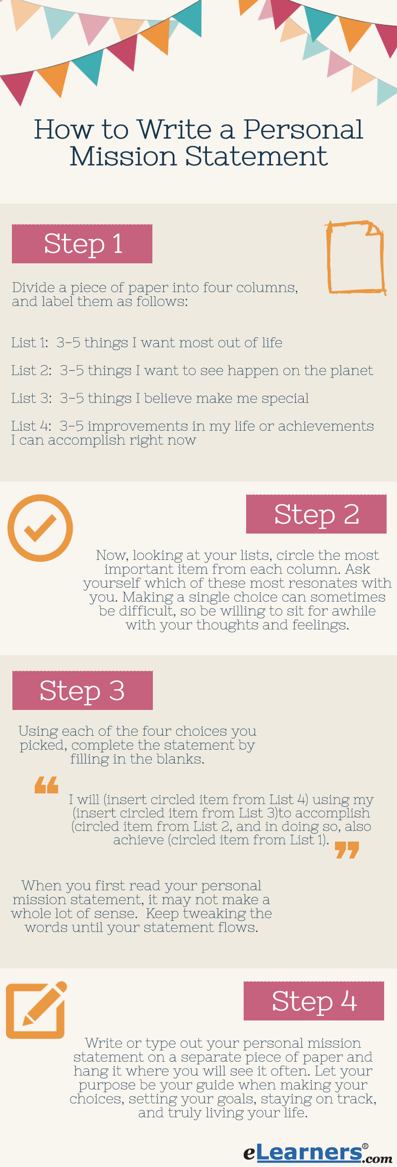 Personal Mission Statement Productivity Pinterest Personal